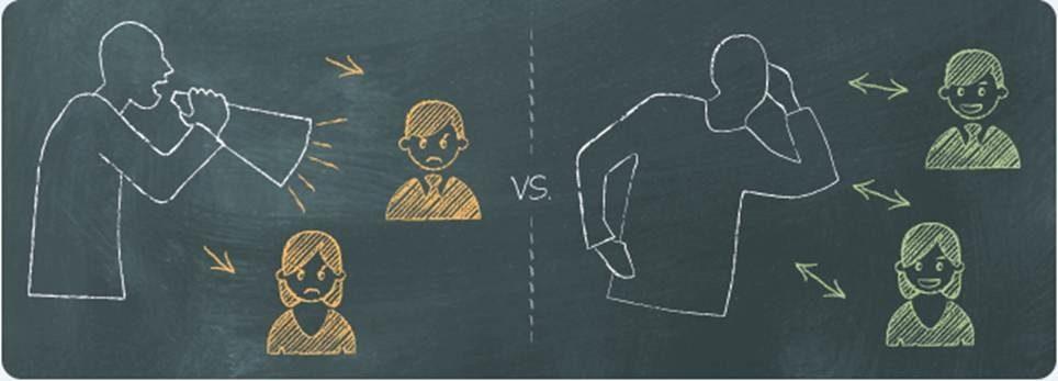 Employee Engagement Chalkboard - OrgVue