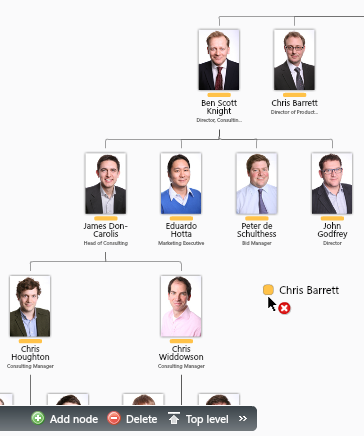 OrgVue - Org Chart