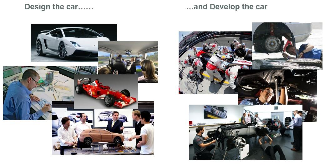 OrgVue - Organisation Design and Organisation Development Analogy