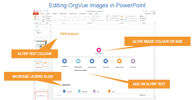 OrgVue ppt exports 2