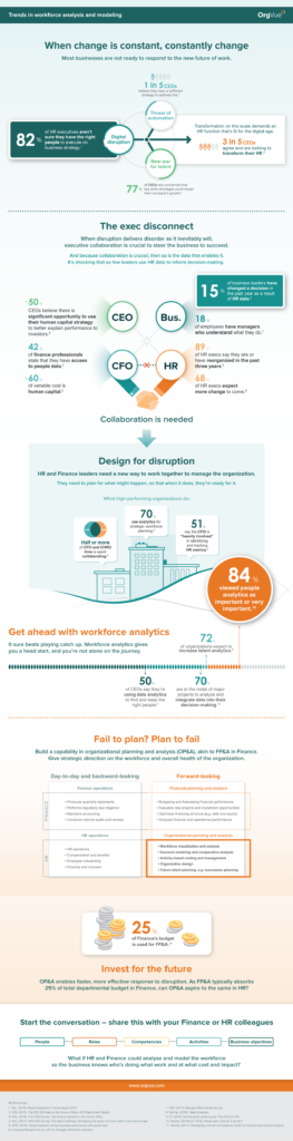 Organizational planning and analysis infographic